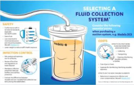 Selecting a fluid collecting system JCI whitepaper teaser image