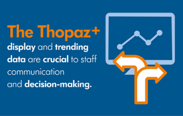 The Thopaz+ display and trending data are crucial to staff communication and decision-making